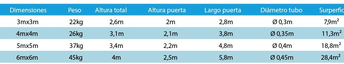 LPTENT Carpas inflables AirMonster Tamaños-01