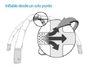 LPTENT-Carpas-inflables-AirMonster- sistema de doble membrana1-02