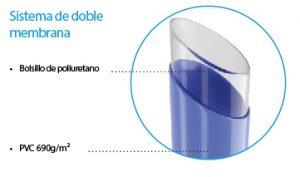 LPTENT-Carpas-inflables-AirMonster- sistema de doble membrana1-03