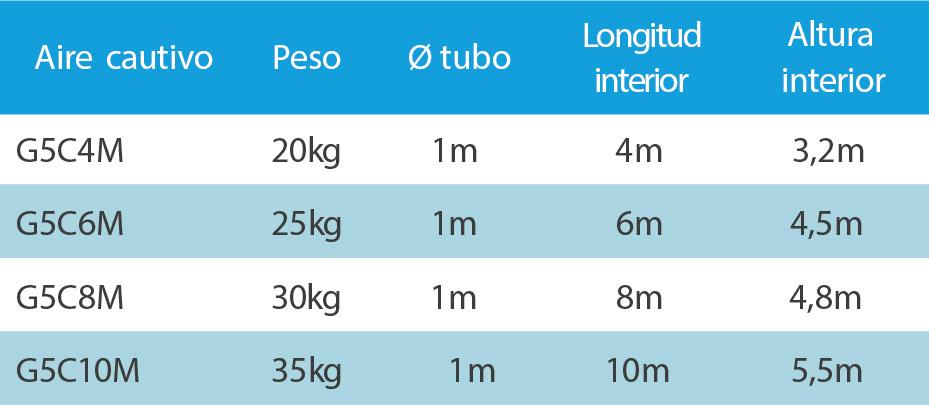 LPTENT Carpas inflables - Arcos inflables-Aire corriente-11