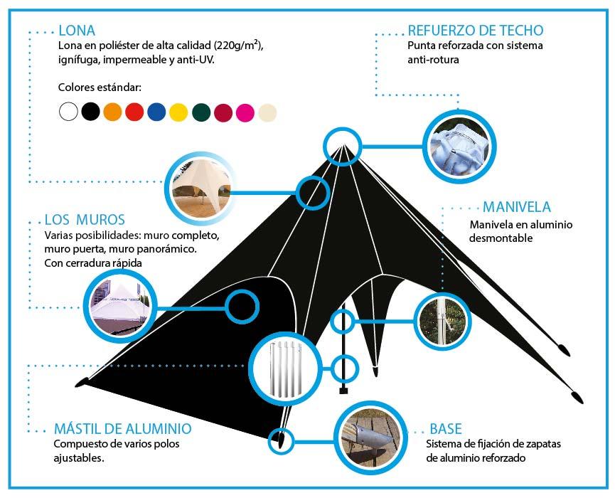 LPTENT Carpas profesionales - Carpa Estrella- Características técnicas