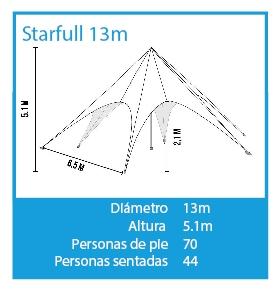LPTENT Carpas profesionales - Carpa Estrella modelos-01