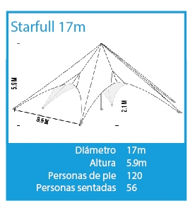 LPTENT Carpas profesionales - Carpa Estrella modelos 17m
