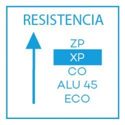 LPTENT nivel de resistencia-04
